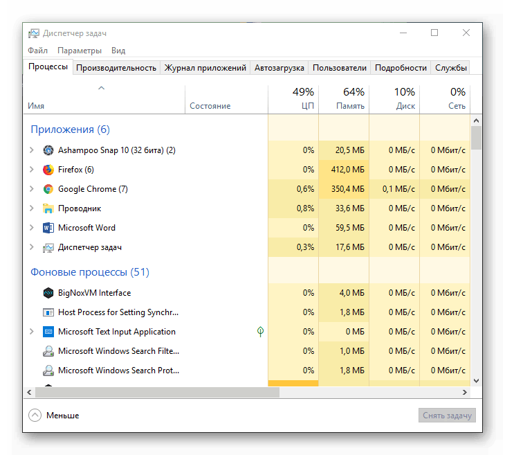 Сведения из Диспетчера задач для Windows